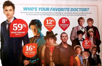 David Tennant Tops Entertainment Weekly Poll | DAVID TENNANT NEWS UPDATES